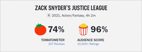 It turns out 'Zach Snyder's Justice League' is quite good - Bent Corner